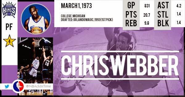 Chris-WebberStats