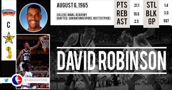 David-Robinson