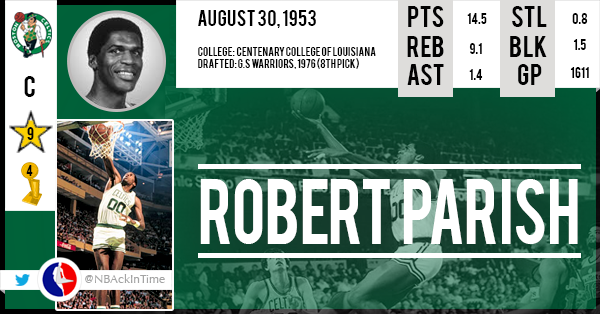 Robert-Parish