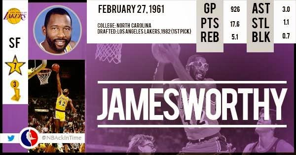 James-WorthyStats