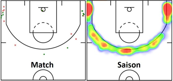 Marshall shot chart Game
