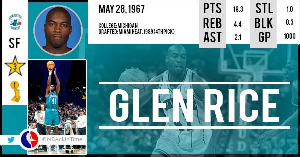 GlenRiceStats