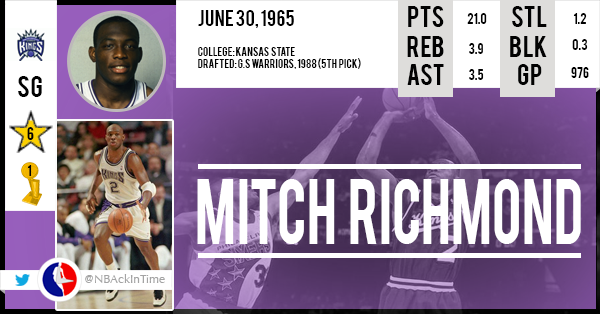 Mitch Richmond Stats