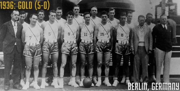 Team USA aux Jeux de Berlin 1936.