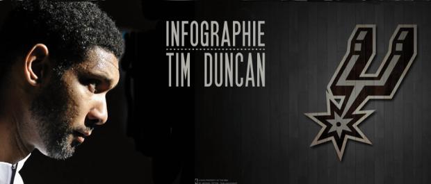 Bandeau Tim Duncan
