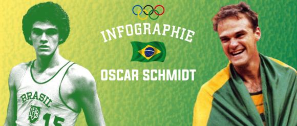Bandeau Oscar Schmidt