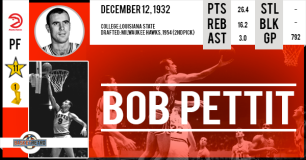 https://basketretro.com/tag/bob-pettit/