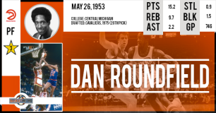 Dan Roundfield