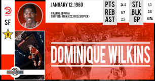 https://basketretro.com/tag/dominique-wilkins/