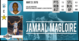 Jamaal Magloire