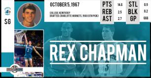 https://basketretro.com/tag/rex-chapman/