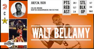 https://basketretro.com/2014/07/24/walt-bellamy-lombre-de-wilt-chamberlain-et-de-bill-russell/