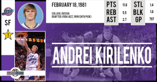 https://basketretro.com/2016/02/18/happy-birthday-andrei-kirilenko-mvp-et-champion-deurope-2007-avec-la-russie/