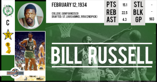 https://basketretro.com/2016/02/15/happy-birthday-la-carriere-de-bill-russell-en-infographie-par-basketretro/