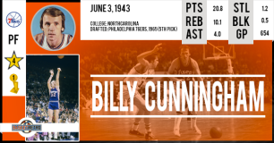 https://basketretro.com/2015/06/03/happy-birthday-billy-cunningham-la-legende-de-billy/