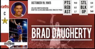 https://basketretro.com/2013/12/13/brad-duagherty-le-patron-de-lohio-des-annees-80/