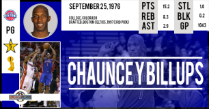https://basketretro.com/2014/09/16/chauncey-billups-de-globe-trotter-a-mr-big-shot/