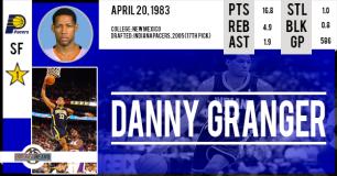 Danny Granger