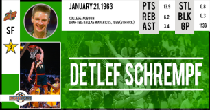 https://basketretro.com/2015/01/21/detlef-schrempf-le-premier-europeen-all-star/