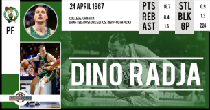 https://basketretro.com/2015/04/24/happy-birthday-dino-radja-le-geant-vert-croate-des-celtics/