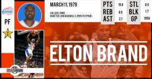 https://basketretro.com/2016/02/11/elton-brand-mvp-du-rising-stars-challenge-2000/