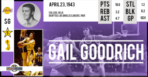 Gail-Goodrich