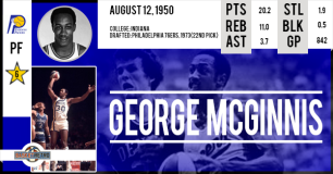 https://basketretro.com/2015/08/12/happt-birthday-george-mcginnis-le-babybull-des-pacers-de-lindiana/