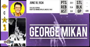https://basketretro.com/2016/06/01/il-y-a-10-ans-george-mikan-le-symbolde-dune-epoque-nous-quittait-a-lage-de-80-ans/