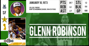 https://basketretro.com/2016/01/11/ncaa-glenn-robinson-le-big-dog-venere-de-purdue/