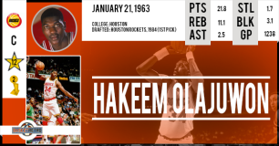 https://basketretro.com/2015/01/21/happy-birthday-hakeem-olajuwon-un-reve-devenu-realite/
