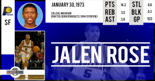 https://basketretro.com/2016/02/01/jalen-rose-mip-avec-les-indiana-pacers-1999-2000/