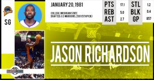 https://basketretro.com/2016/02/13/jason-richardson-double-vainqueur-du-slam-dunk-contest-2002-2003/