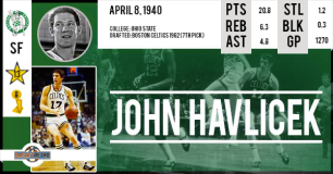 https://basketretro.com/2014/06/09/john-havlicek-keep-running/
