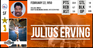 https://basketretro.com/2014/01/18/julius-erving-lhomme-qui-respirait-la-classe-3/