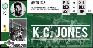 KC Jones