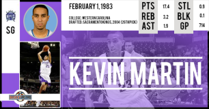 https://basketretro.com/2016/11/26/performance-les-50-points-de-kevin-martin-pour-feter-sa-retraite/