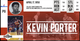 https://basketretro.com/2015/04/17/happy-birthday-kevin-porter-son-record-de-29-passes-decisives-en-1978/