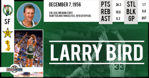 https://basketretro.com/2014/12/07/happy-birthday-larry-bird-force-de-frappe-des-celtics/