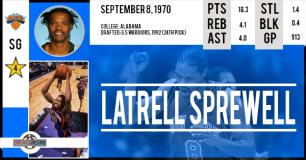 https://basketretro.com/2015/09/08/latrell-sprewell-pour-le-meilleur-et-le-pire/