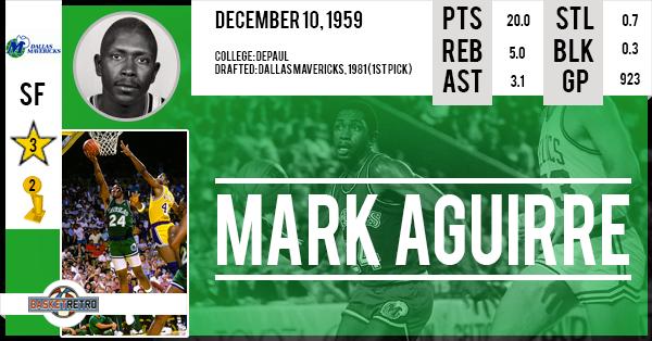 Mark Aguirre