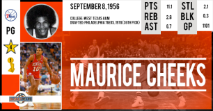 https://basketretro.com/2013/12/27/maurice-cheeks-le-chef-dorchestre-des-76ers/