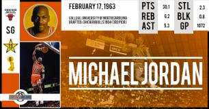 https://basketretro.com/?s=Michael+Jordan