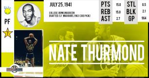 https://basketretro.com/2014/07/25/nate-thurmond-la-terreur-des-raquettes/
