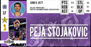 https://basketretro.com/2016/06/09/happy-birthday-predrag-stojakovic-le-sniper-serbe-de-sacramento/
