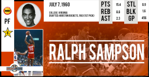 https://basketretro.com/2015/07/28/portrait-ralph-sampson-le-geant-aux-genoux-dargile-des-rockets/