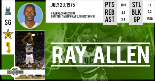 https://basketretro.com/2016/07/20/ray-allen-le-sniper-le-plus-prolifique-de-la-nba/