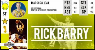 https://basketretro.com/2015/04/24/ridiculise-par-le-public-rick-barry-compile-41-points-et-11-rebonds-en-1967-2/