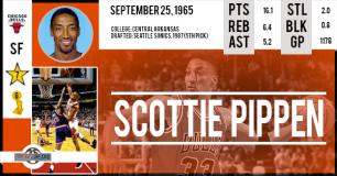 https://basketretro.com/2014/07/01/scottie-pippen-dans-les-traces-du-maitre/
