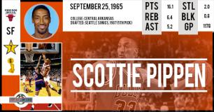 https://basketretro.com/2014/07/01/scottie-pippen-dans-les-traces-du-maitre/
