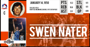 https://basketretro.com/2015/01/14/happy-birthday-swen-nater-le-premier-europeen-a-rejoindre-la-nba/